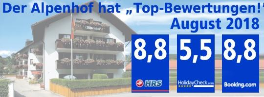 Top Bewertungen in allen gängigen Hotelportalen